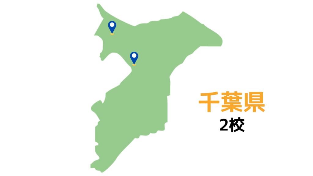 ココルポートカレッジ 千葉県