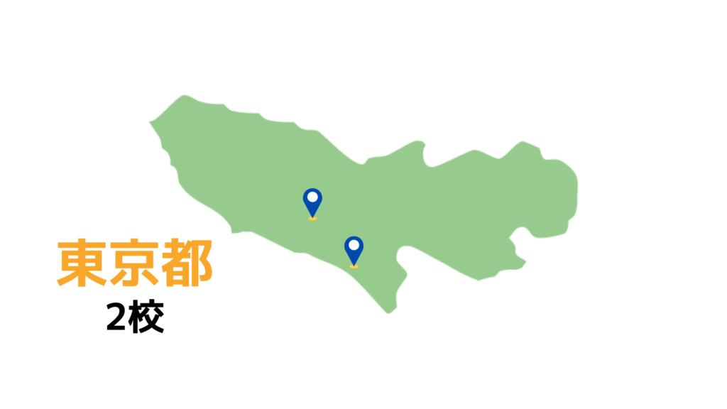 ココルポートカレッジ 東京